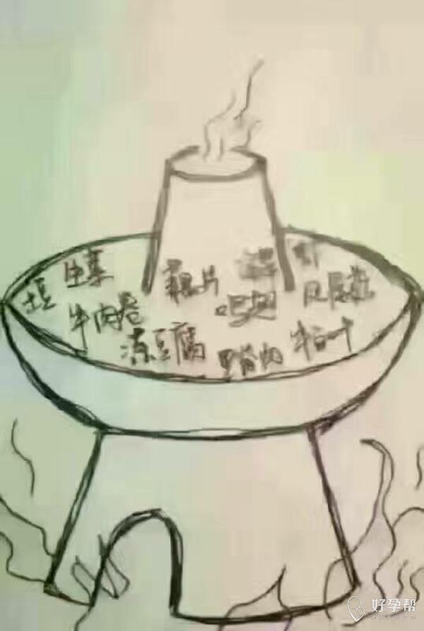 火锅配菜简笔画彩色