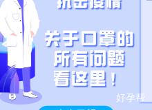 新型肺炎确诊人数6078例,已超非典!关于口罩的所有问题看这里!
