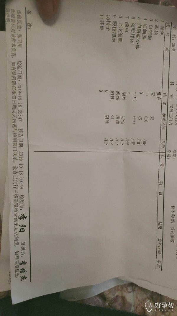 請醫生幫我看看,我老公的檢查結果。