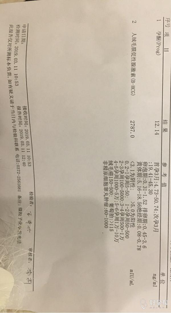 孕31天孕酮12.14ng/ml