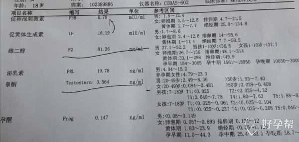 18岁多囊综合征无怀孕要求开了达因35医生说