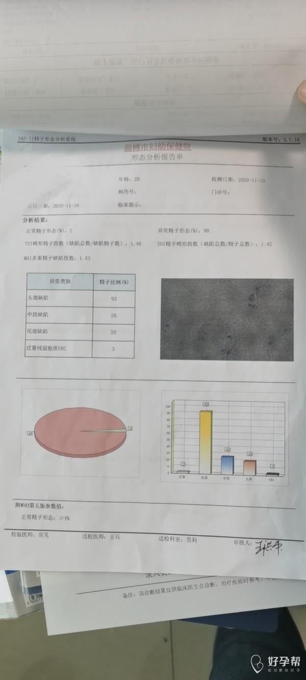 精子畸形率98按照山东省淄博市妇幼保健生殖科
